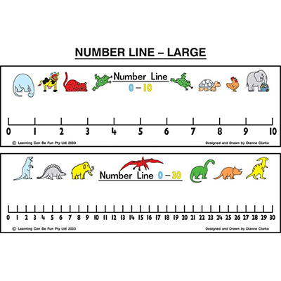 Image for LEARNING CAN BE FUN NUMBER LINE AND PEN (0-10 AND 0-30) WITH MARKER LARGE from Wetherill Park / Smithfield Office National